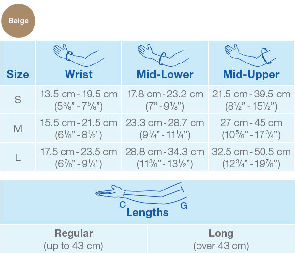Compression Arm Sleeve Sizing